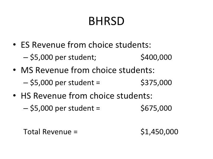 Slide from BHRSD presentation.