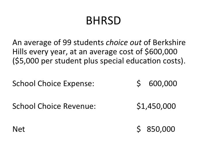 Slide from BHRSD Power Point presentation