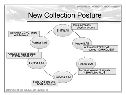 newcollectionposture