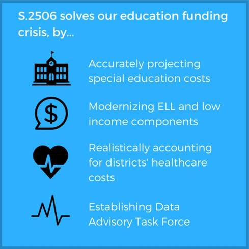 Special Education Costs Force Some >> News Brief State Senate Passes Education Reform