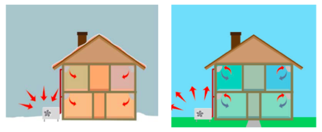 HeatSmart: Small can be better when it comes to heating and cooling