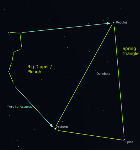 EYES TO THE SKY: Arc to Arcturus, herald of spring. March 10 Eastern Daylight Time