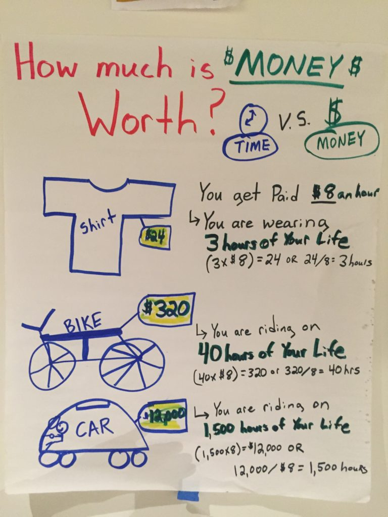 How much is money worth?